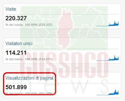 500000 pagine visitate